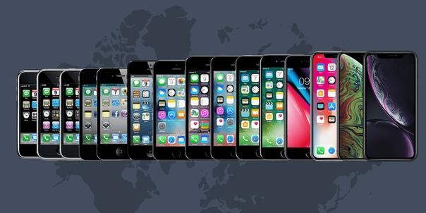 Тестирование новых 12 айфонов